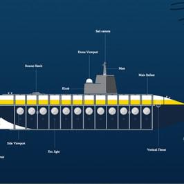 Tour sottomarino