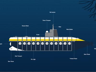 サブマリンツアー(潜水艦)